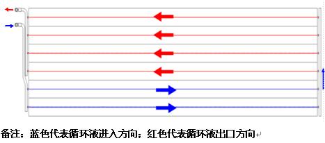 海尔热水器 平板太阳能基础知识
