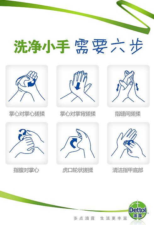 步洗手法步骤 六步洗手法示意图 六步洗手法示意图